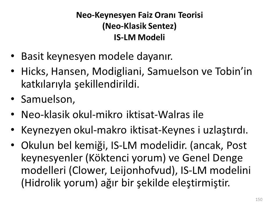 Neo-Keynesyen Faiz Oranı Teorisi (Neo-Klasik Sentez) IS-LM Modeli