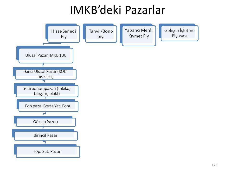IMKB'deki Pazarlar Hisse Senedi Piy Tahvil/Bono piy.