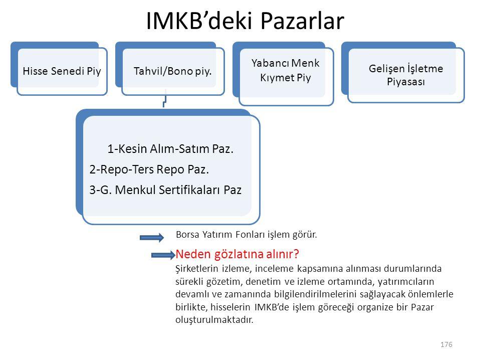 IMKB'deki Pazarlar 1-Kesin Alım-Satım Paz. 2-Repo-Ters Repo Paz.