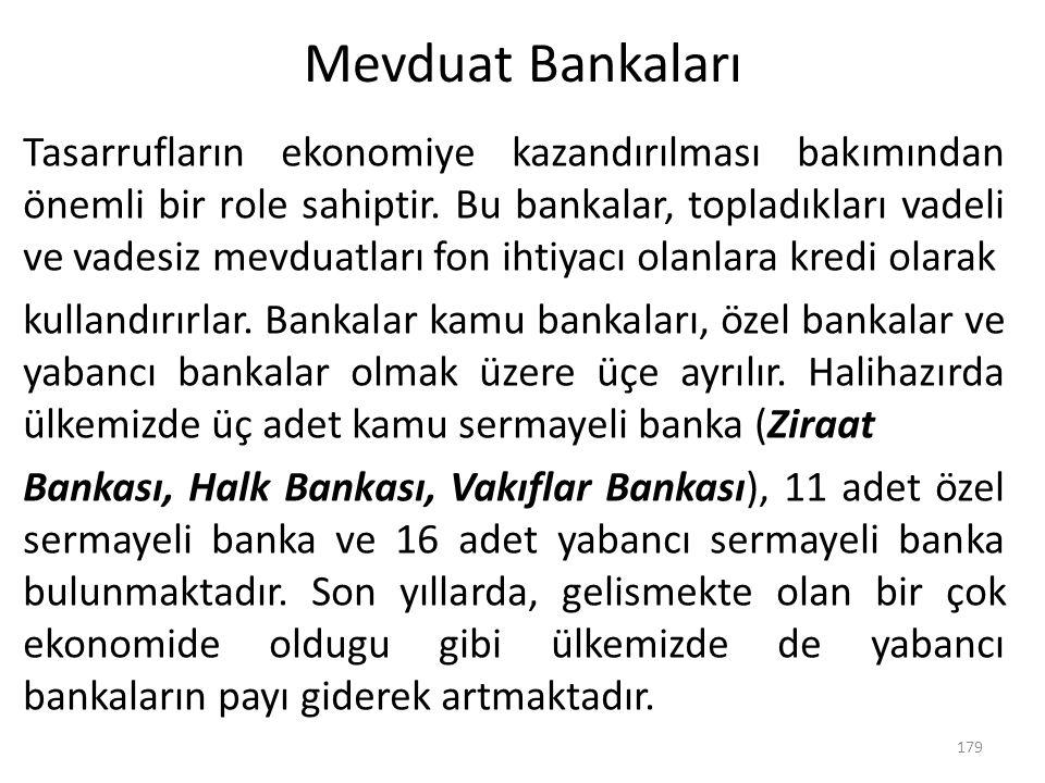 Mevduat Bankaları