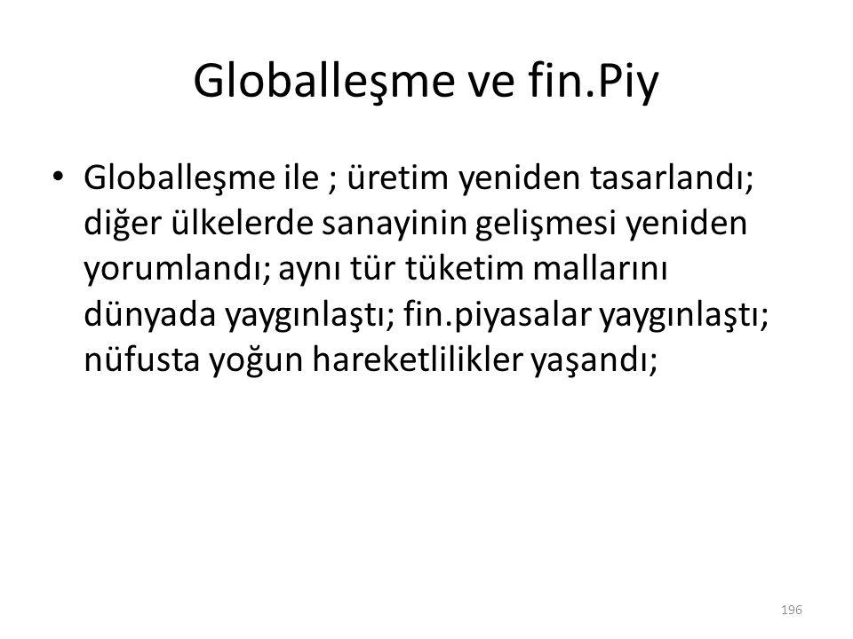 Globalleşme ve fin.Piy