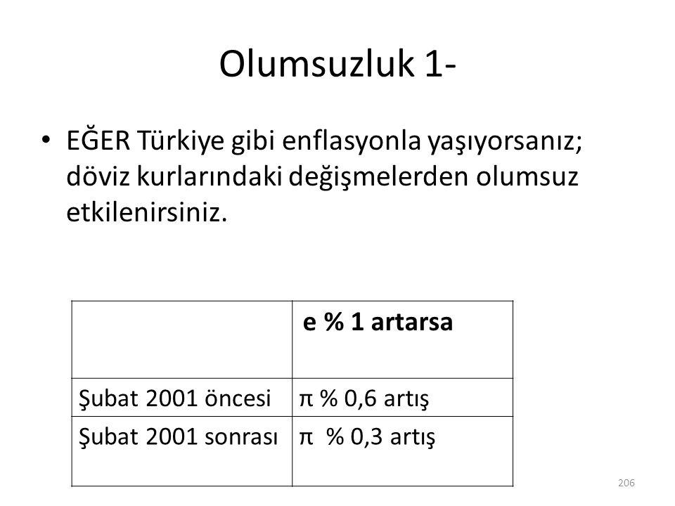 Olumsuzluk 1- EĞER Türkiye gibi enflasyonla yaşıyorsanız; döviz kurlarındaki değişmelerden olumsuz etkilenirsiniz.