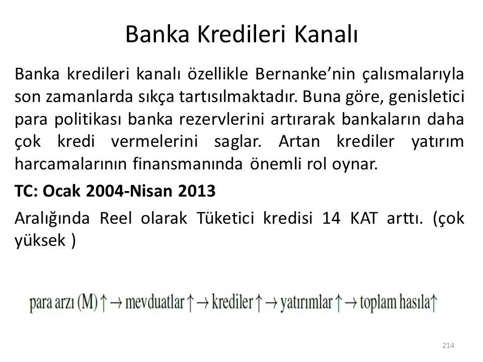 Banka Kredileri Kanalı