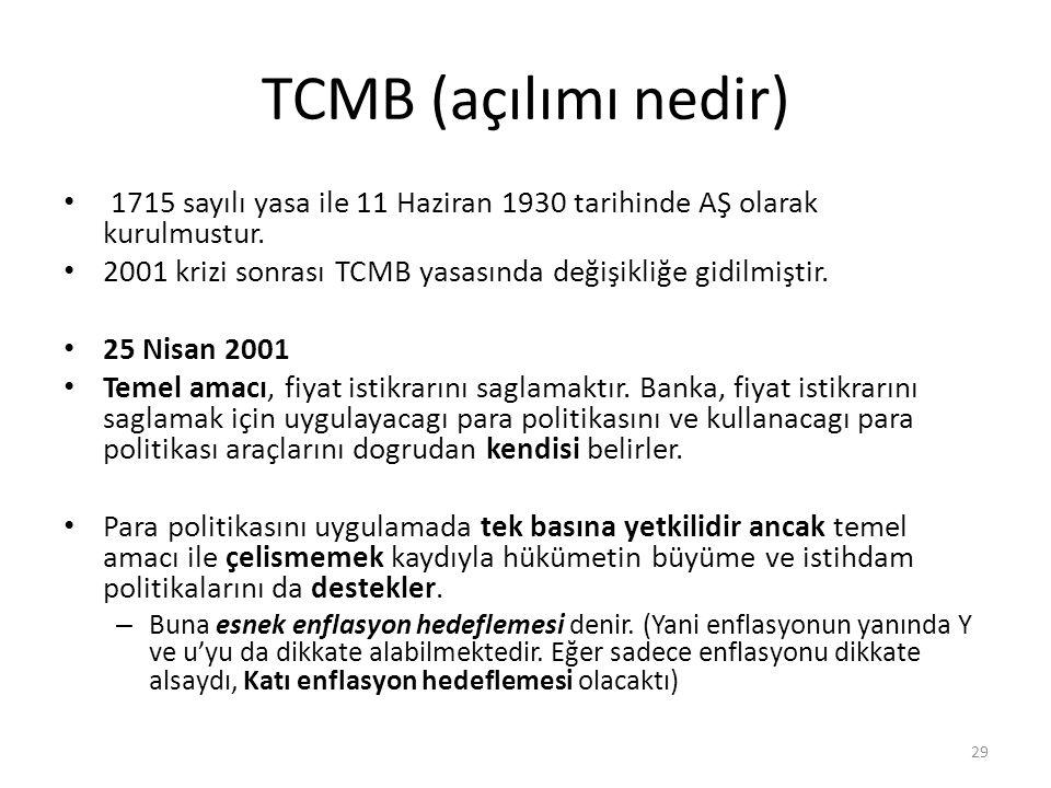 TCMB (açılımı nedir) 1715 sayılı yasa ile 11 Haziran 1930 tarihinde AŞ olarak kurulmustur.