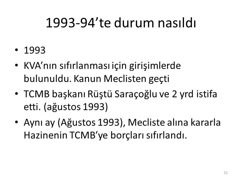 1993-94'te durum nasıldı 1993. KVA'nın sıfırlanması için girişimlerde bulunuldu. Kanun Meclisten geçti.