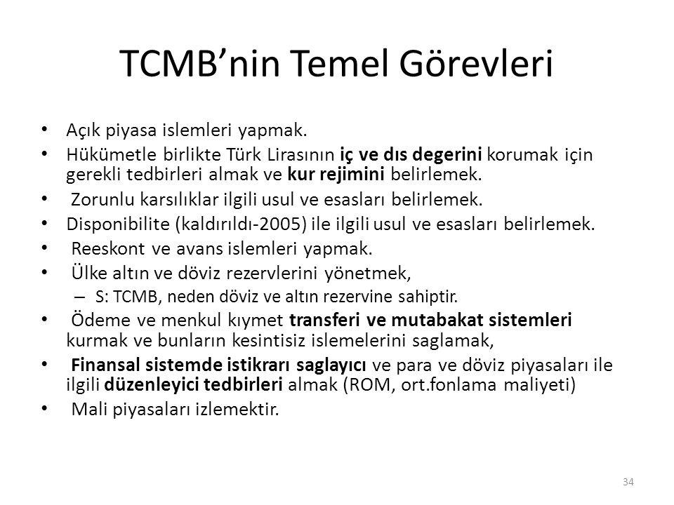 TCMB'nin Temel Görevleri