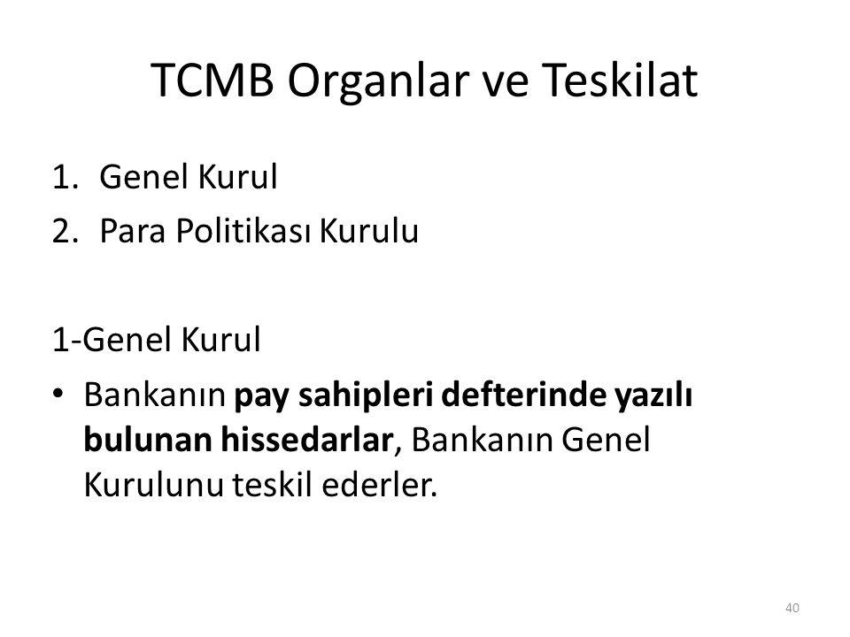 TCMB Organlar ve Teskilat
