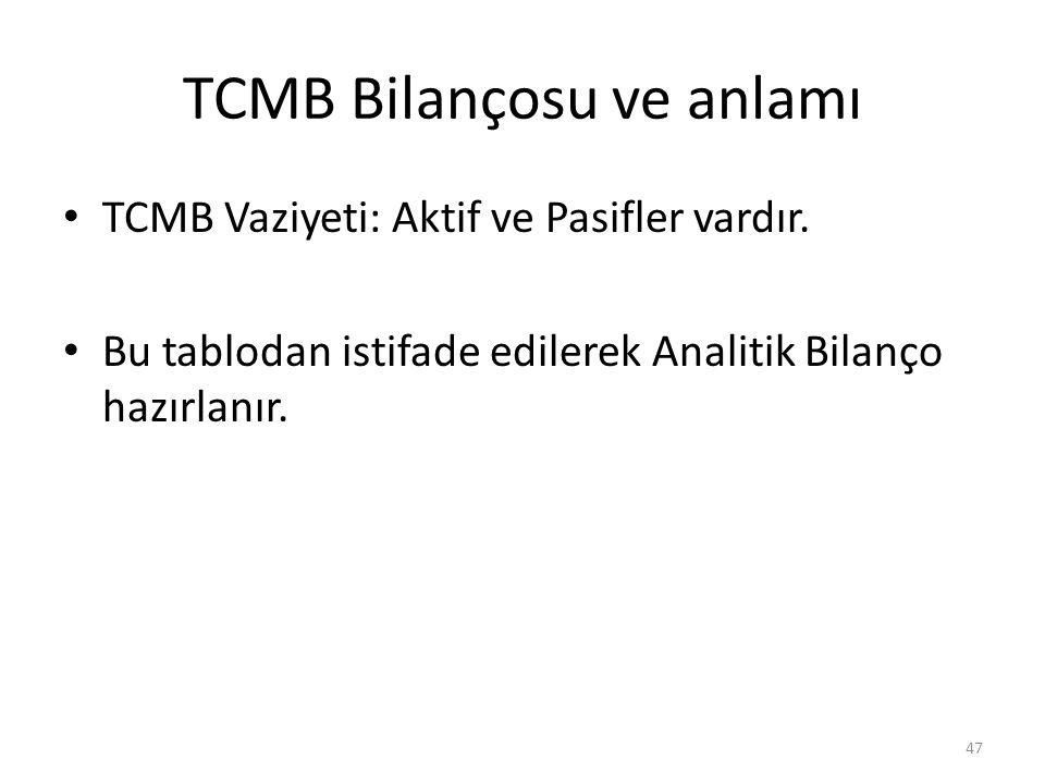 TCMB Bilançosu ve anlamı