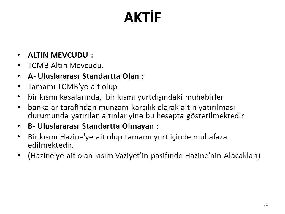 AKTİF ALTIN MEVCUDU : TCMB Altın Mevcudu.
