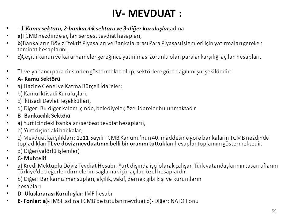 IV- MEVDUAT : - 1-Kamu sektörü, 2-bankacılık sektörü ve 3-diğer kuruluşlar adına. a)TCMB nezdinde açılan serbest tevdiat hesapları,