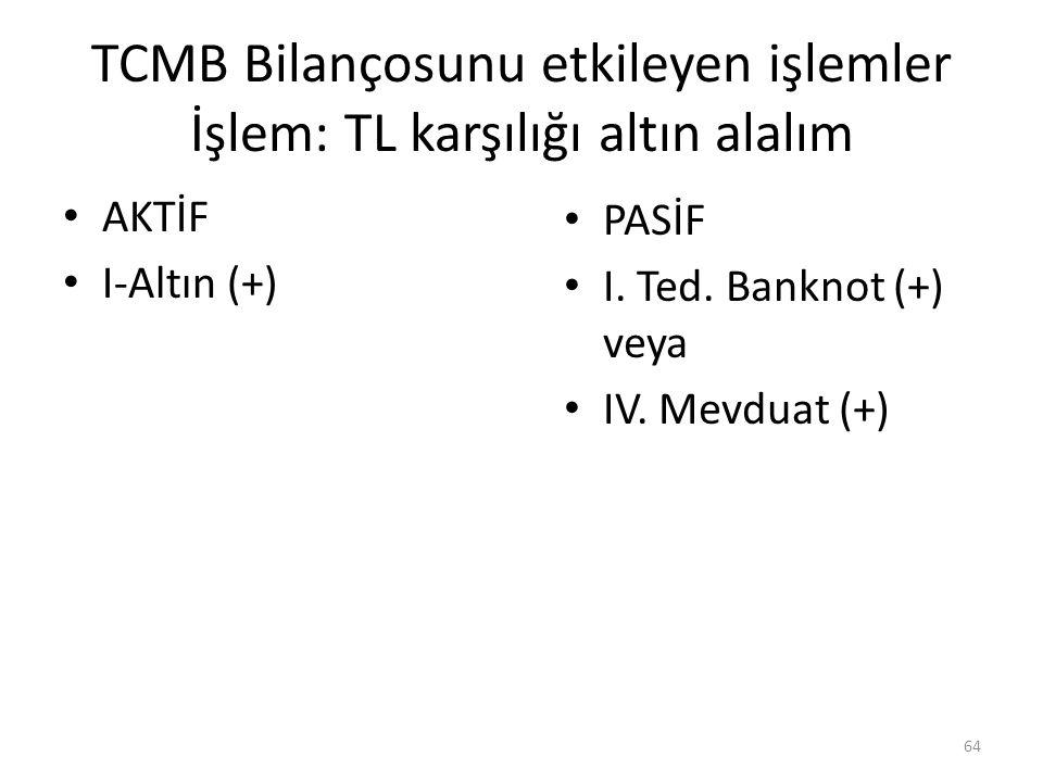 TCMB Bilançosunu etkileyen işlemler İşlem: TL karşılığı altın alalım