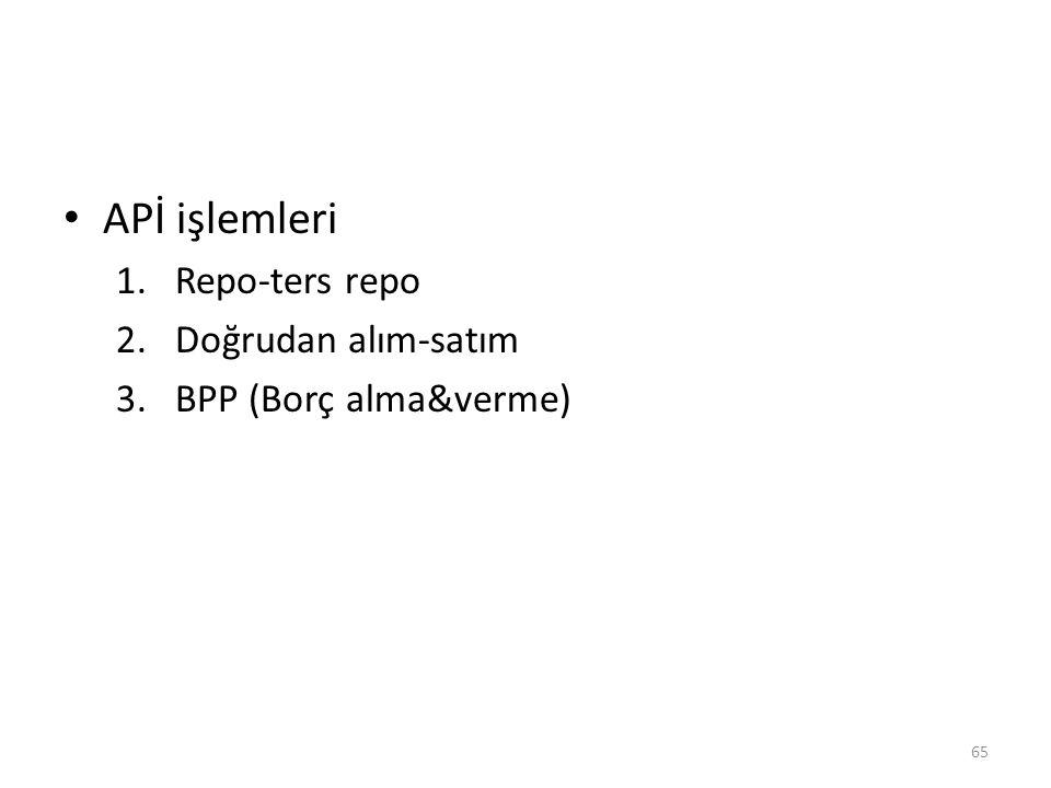 APİ işlemleri Repo-ters repo Doğrudan alım-satım BPP (Borç alma&verme)