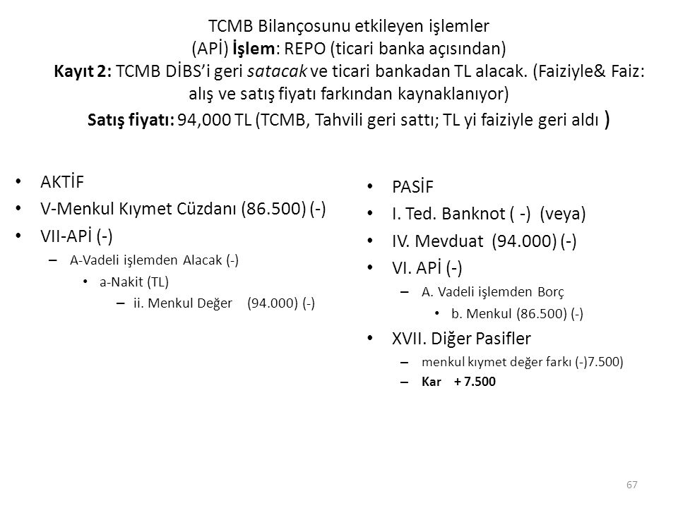 V-Menkul Kıymet Cüzdanı (86.500) (-) VII-APİ (-) PASİF