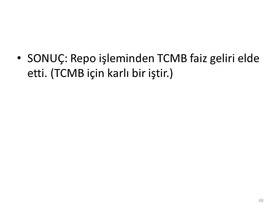 SONUÇ: Repo işleminden TCMB faiz geliri elde etti