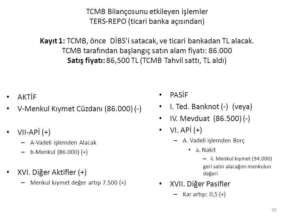 I. Ted. Banknot (-) (veya) IV. Mevduat (86.500) (-) VI. APİ (+)