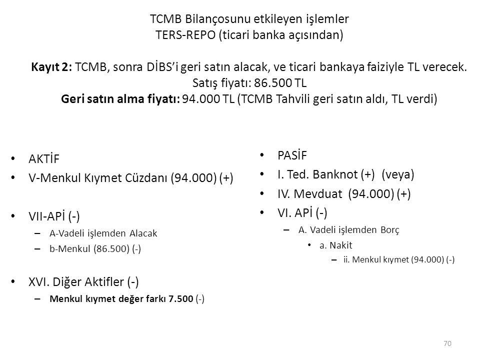 I. Ted. Banknot (+) (veya) IV. Mevduat (94.000) (+) VI. APİ (-) AKTİF