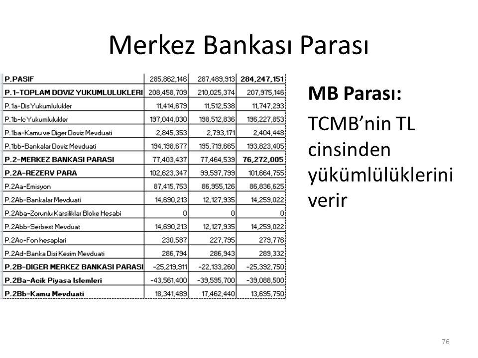 Merkez Bankası Parası MB Parası: TCMB'nin TL cinsinden yükümlülüklerini verir