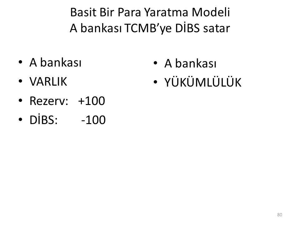 Basit Bir Para Yaratma Modeli A bankası TCMB'ye DİBS satar