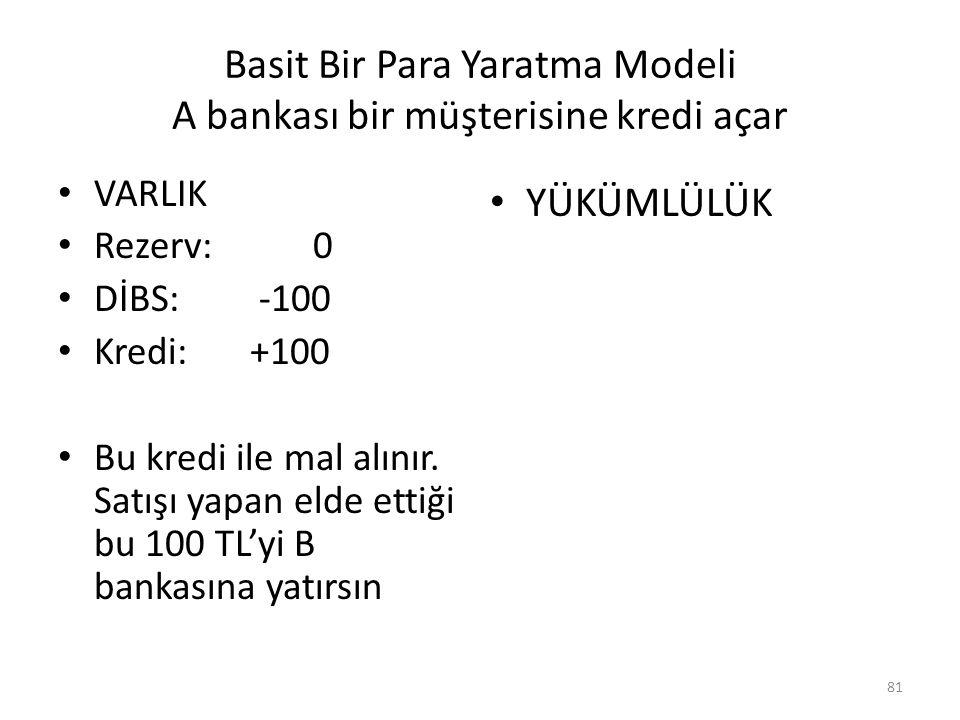 Basit Bir Para Yaratma Modeli A bankası bir müşterisine kredi açar