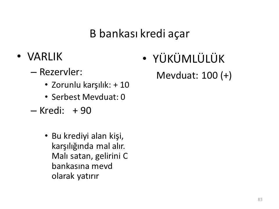 B bankası kredi açar VARLIK YÜKÜMLÜLÜK Rezervler: Mevduat: 100 (+)