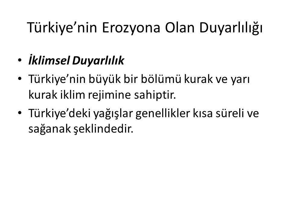 Türkiye'nin Erozyona Olan Duyarlılığı