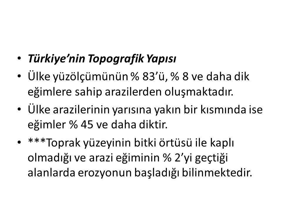 Türkiye'nin Topografik Yapısı