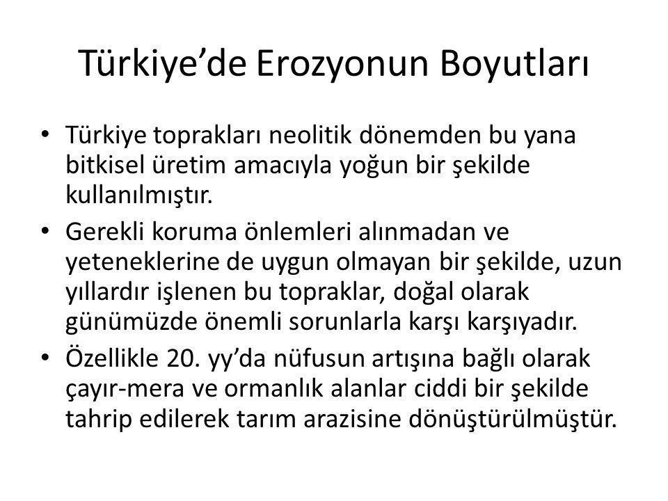 Türkiye'de Erozyonun Boyutları