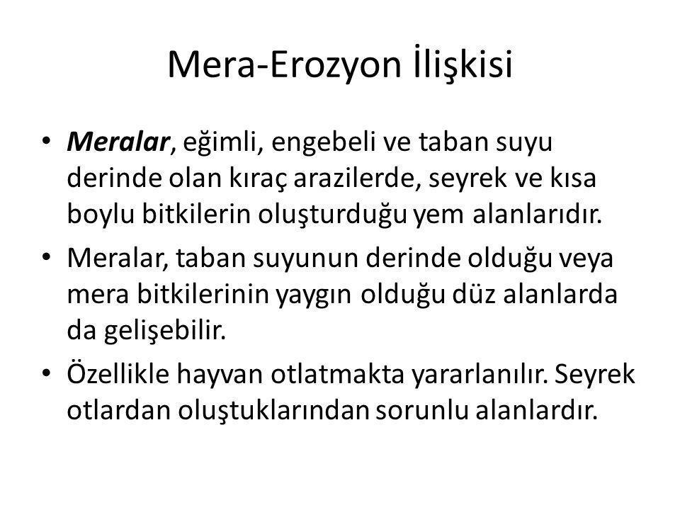 Mera-Erozyon İlişkisi