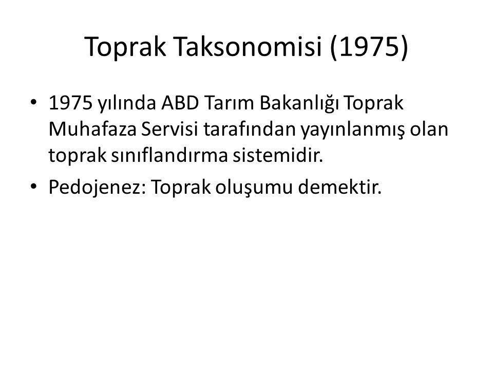 Toprak Taksonomisi (1975) 1975 yılında ABD Tarım Bakanlığı Toprak Muhafaza Servisi tarafından yayınlanmış olan toprak sınıflandırma sistemidir.