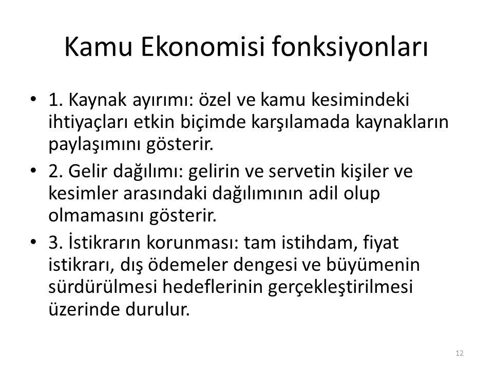 Kamu Ekonomisi fonksiyonları