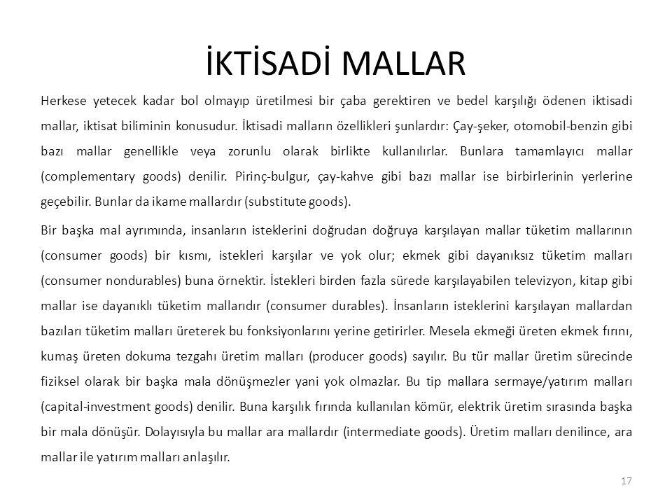 İKTİSADİ MALLAR