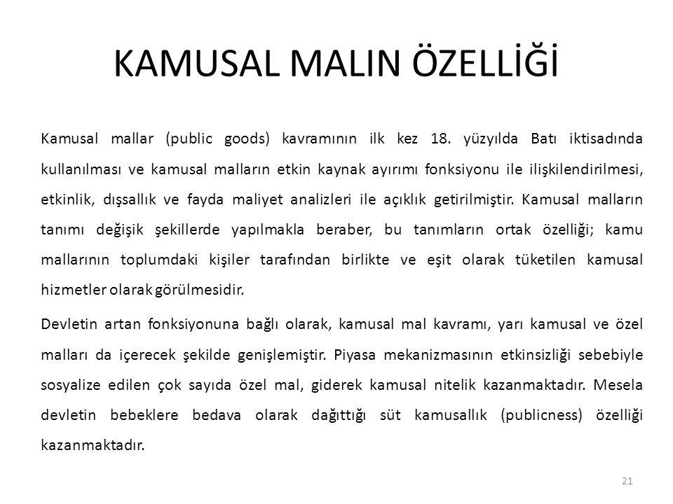 KAMUSAL MALIN ÖZELLİĞİ
