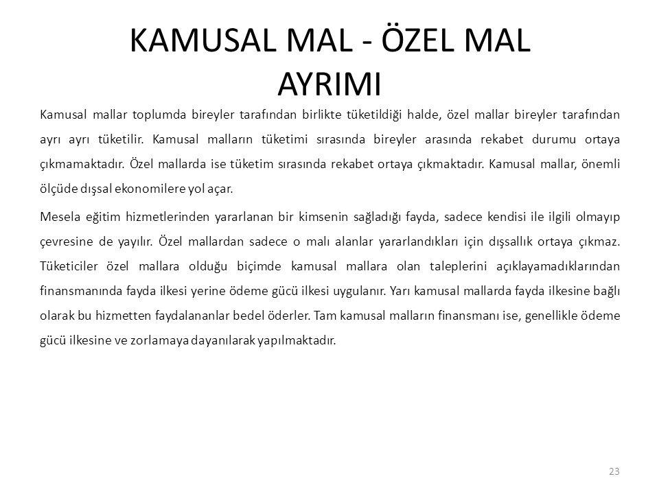 KAMUSAL MAL - ÖZEL MAL AYRIMI
