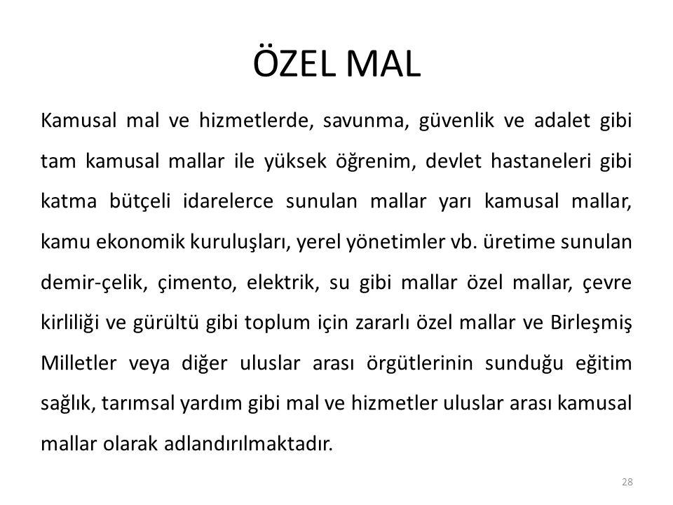 ÖZEL MAL