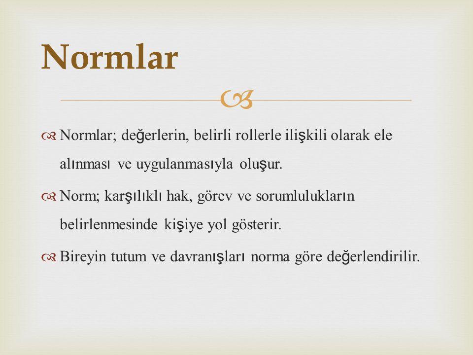 Normlar Normlar; değerlerin, belirli rollerle ilişkili olarak ele alınması ve uygulanmasıyla oluşur.