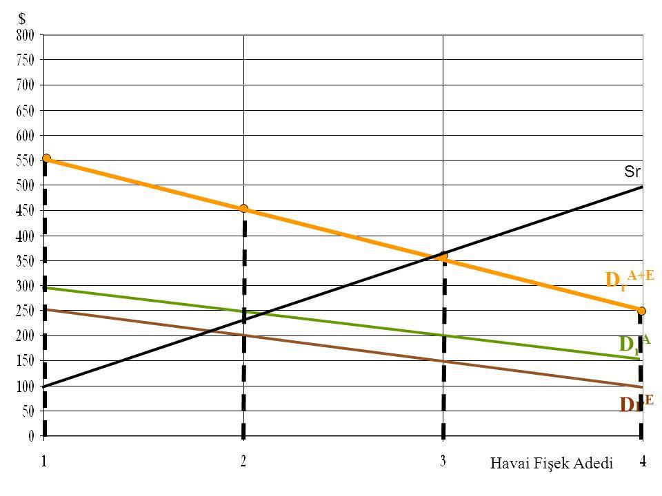 DrA+E DrA DrE $ Sr Havai Fişek Adedi 1st click – Adam's D curve