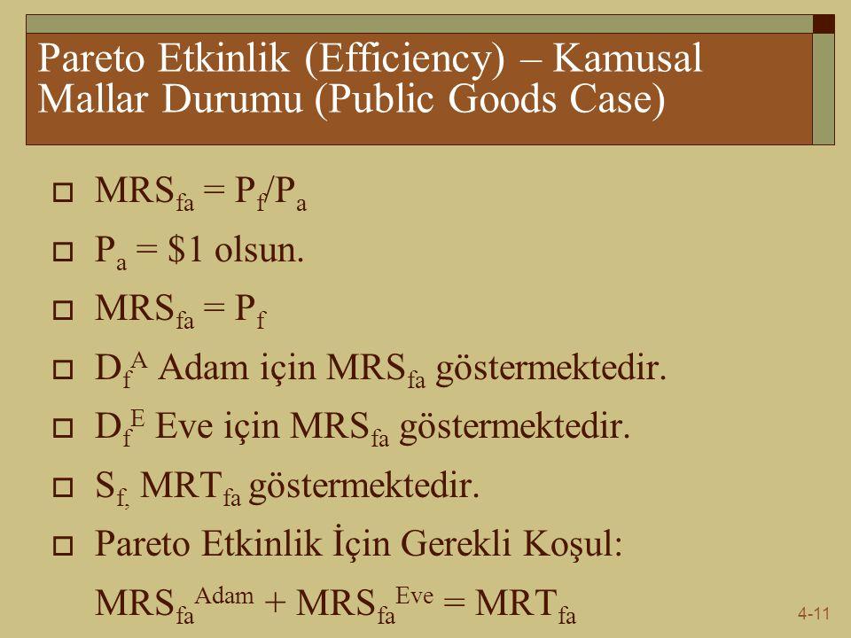 Pareto Etkinlik (Efficiency) – Kamusal Mallar Durumu (Public Goods Case)