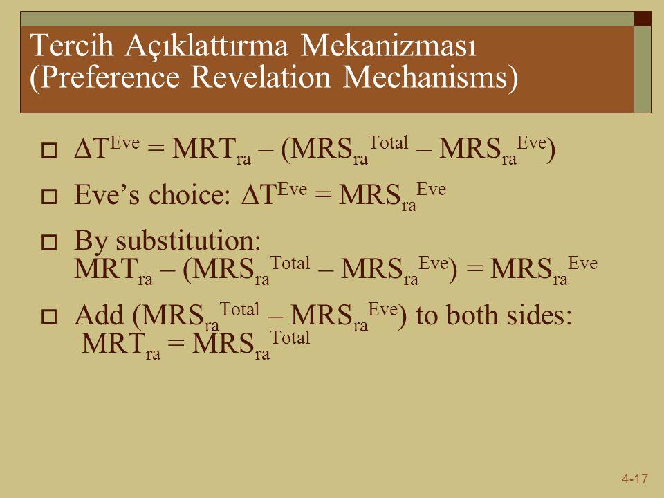 Tercih Açıklattırma Mekanizması (Preference Revelation Mechanisms)