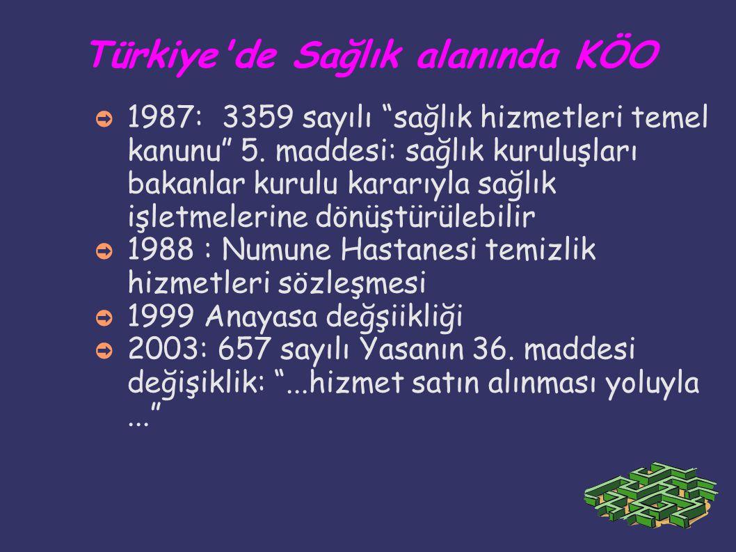 Türkiye de Sağlık alanında KÖO