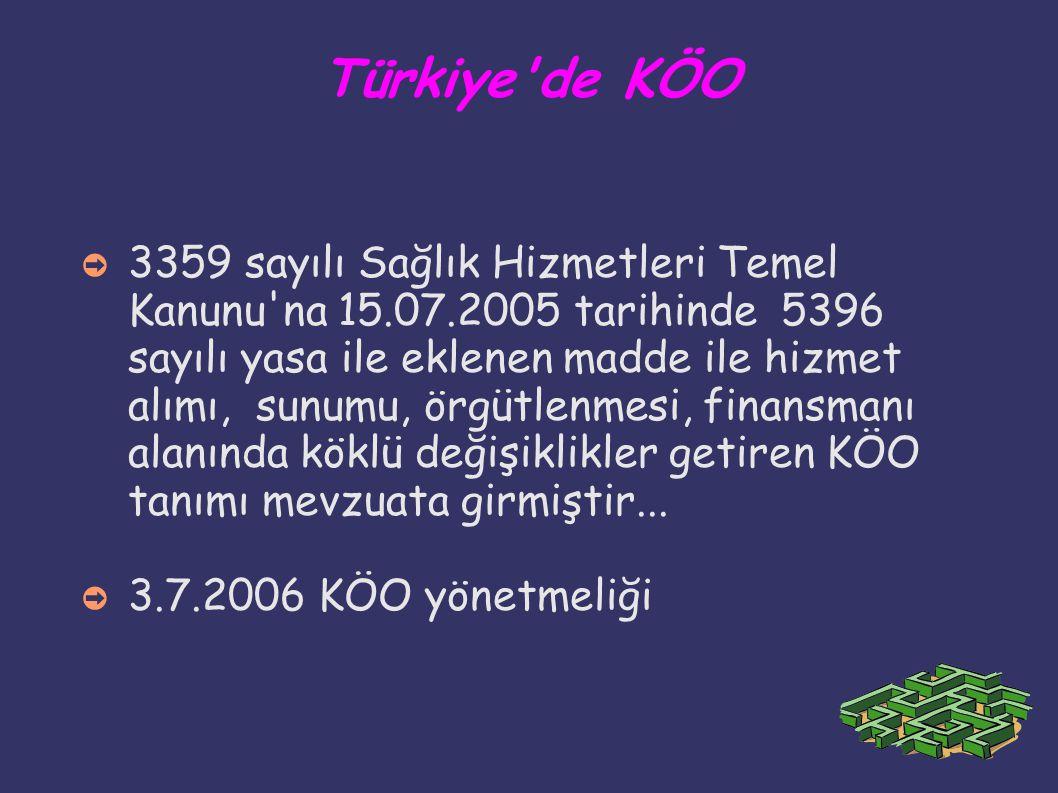 Türkiye de KÖO