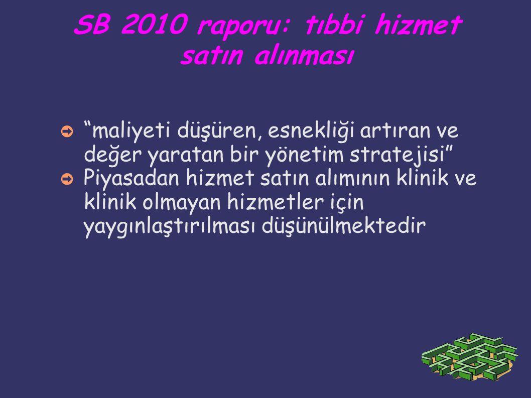 SB 2010 raporu: tıbbi hizmet satın alınması