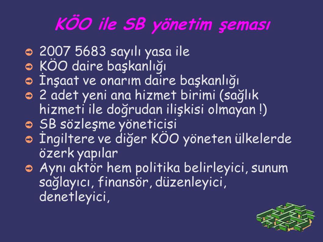 KÖO ile SB yönetim şeması
