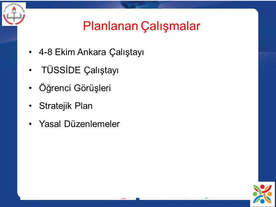 Planlanan Çalışmalar 4-8 Ekim Ankara Çalıştayı TÜSSİDE Çalıştayı