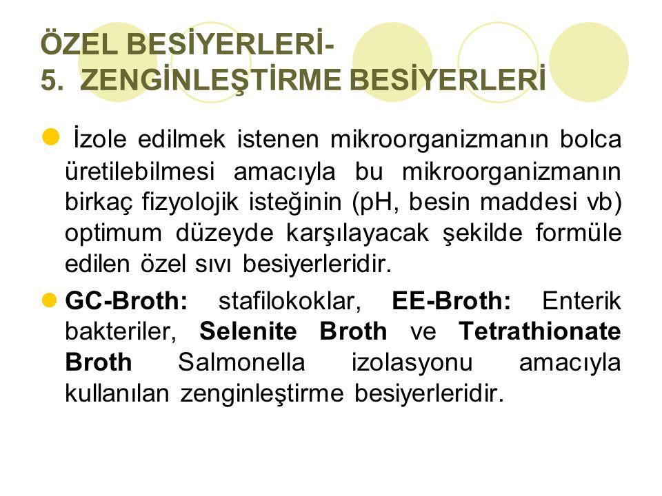 ÖZEL BESİYERLERİ- 5. ZENGİNLEŞTİRME BESİYERLERİ