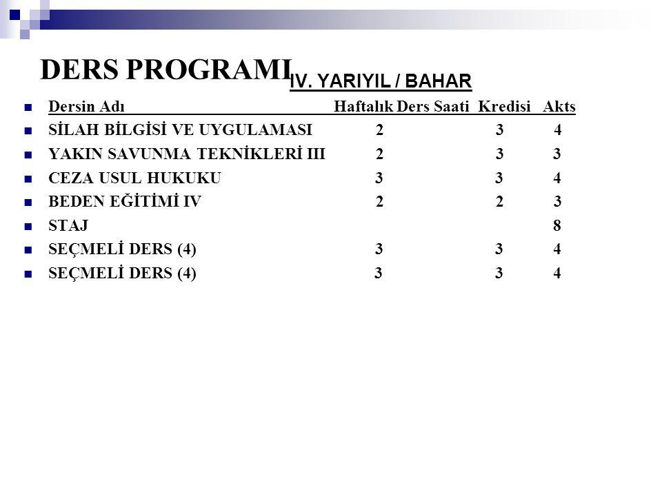 DERS PROGRAMI IV. YARIYIL / BAHAR