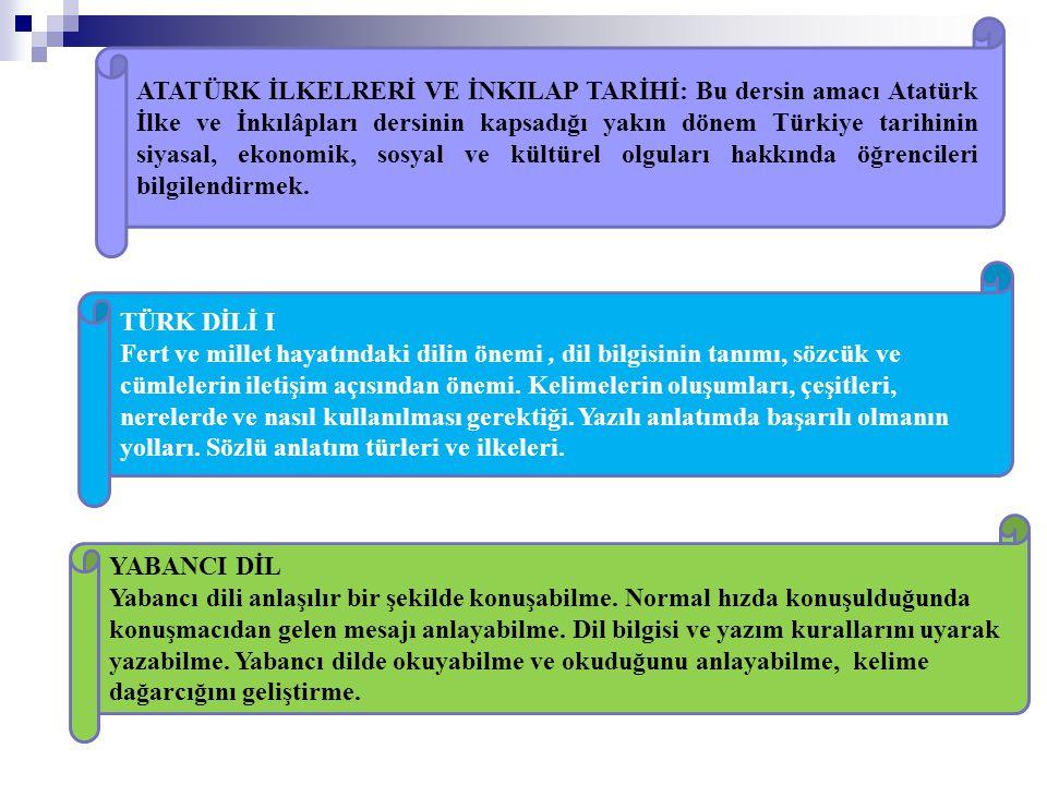 ATATÜRK İLKELRERİ VE İNKILAP TARİHİ: Bu dersin amacı Atatürk İlke ve İnkılâpları dersinin kapsadığı yakın dönem Türkiye tarihinin siyasal, ekonomik, sosyal ve kültürel olguları hakkında öğrencileri bilgilendirmek.