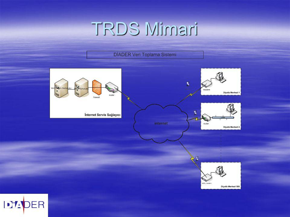 TRDS Mimari