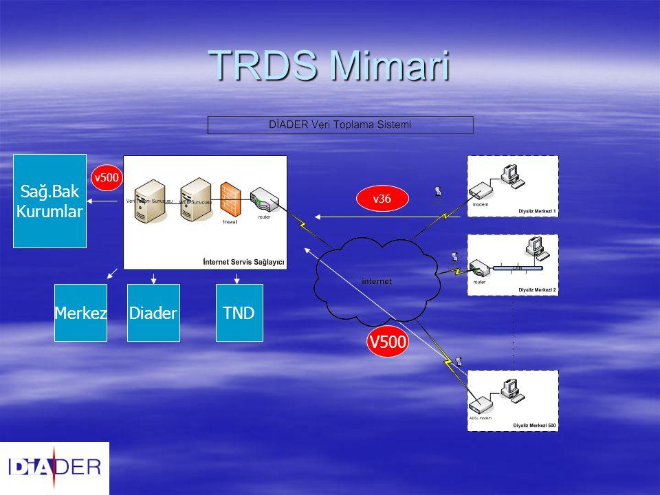 TRDS Mimari Sağ.Bak Kurumlar v500 v36 Merkez Diader TND V500