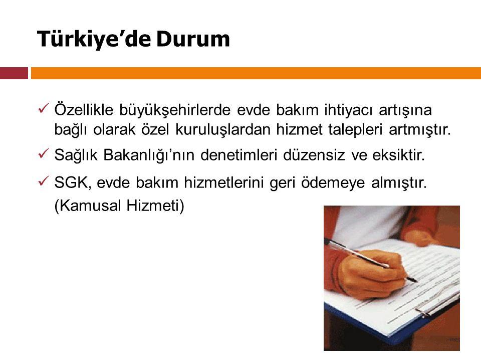 Türkiye'de Durum Özellikle büyükşehirlerde evde bakım ihtiyacı artışına bağlı olarak özel kuruluşlardan hizmet talepleri artmıştır.