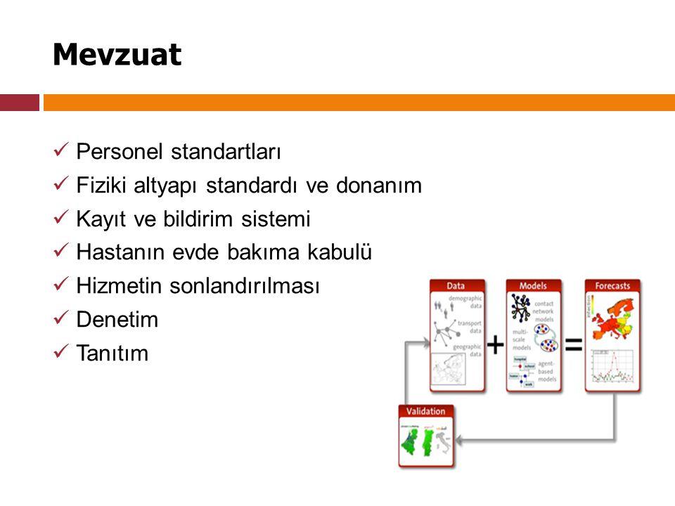 Mevzuat Personel standartları Fiziki altyapı standardı ve donanım